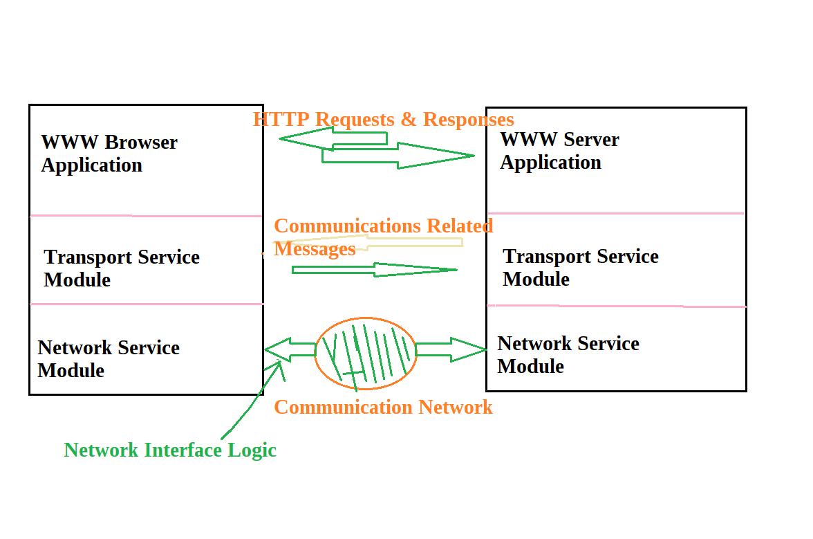 techk.org, kaustub technologies